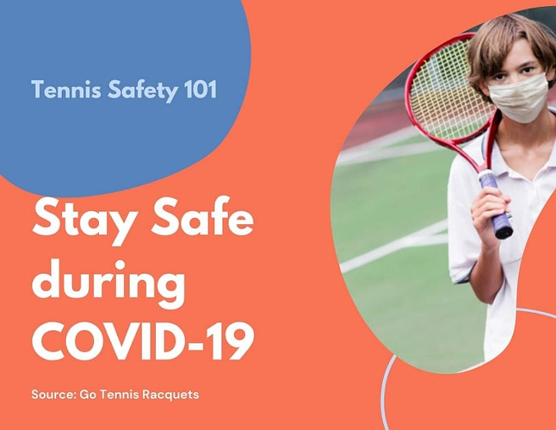 How COVID-19 is Affecting the TENNIS Game?